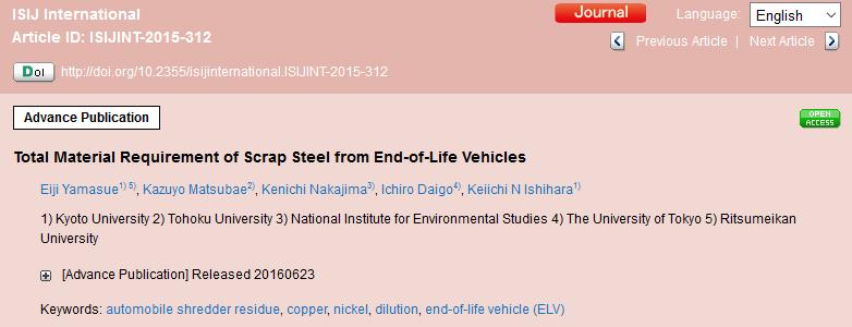 Original Article Publications of Prof. Yamasue in ISIJ International